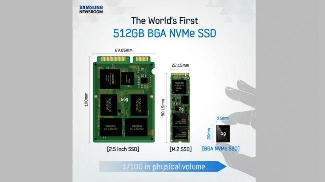 Samsung'dan tırnak boyutunda 512 GB'lık SSD!