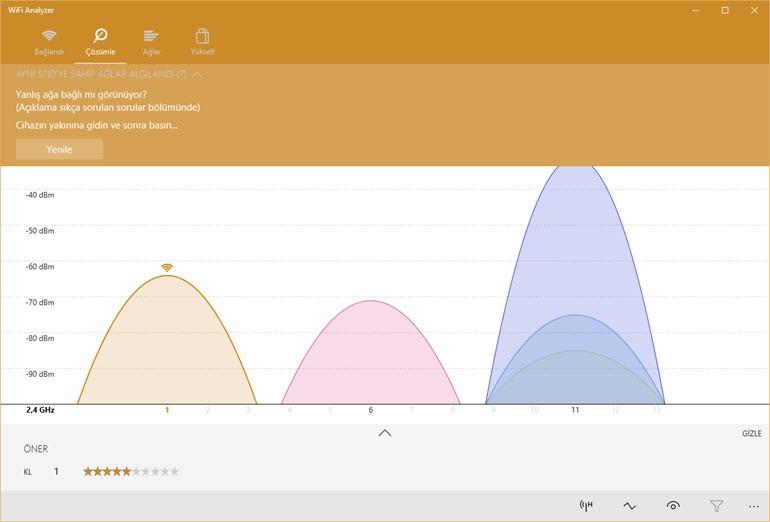 WiFi Analyzer ile analiz