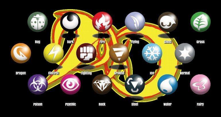 Pokemon Go Rehberi: Pokemon Go Nedir, Nasıl Oynanır? 2016072801115051846