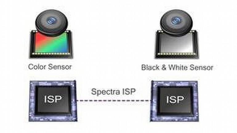 Çift kamera, insan gözünü taklit edecek!