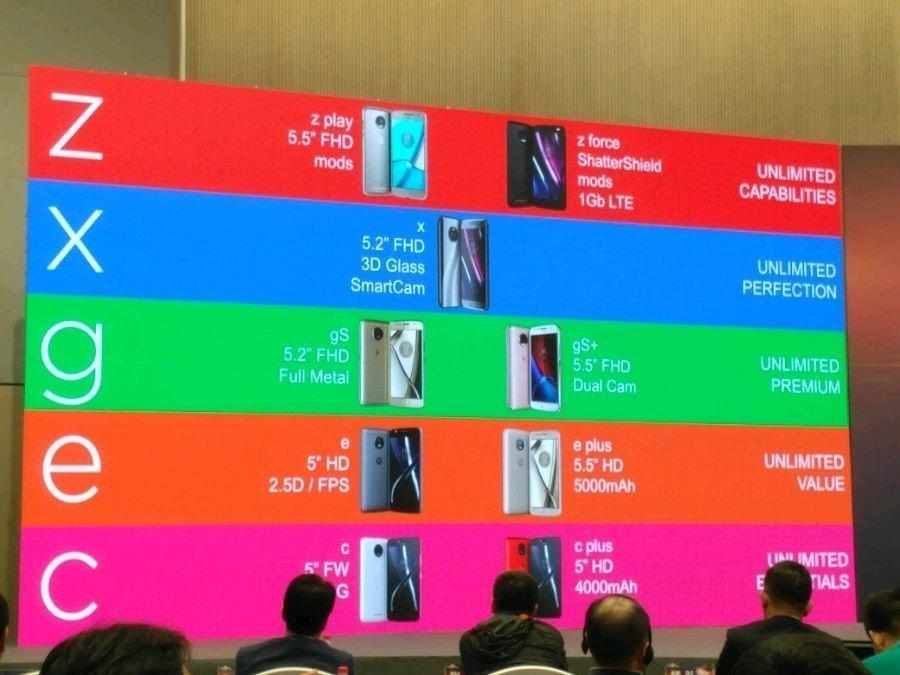 Motorola'nın 2017 Yılı Akıllı Telefon Ailesi Görüldü