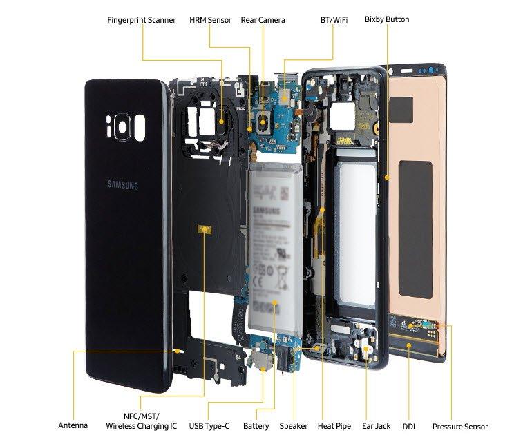Galaxy S8'in Bileşenlerine Yakından Bakın!