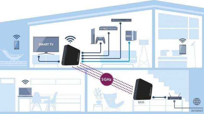 Bu Ufak Cihaz Wi-Fi Menzilinizi Arttırıyor