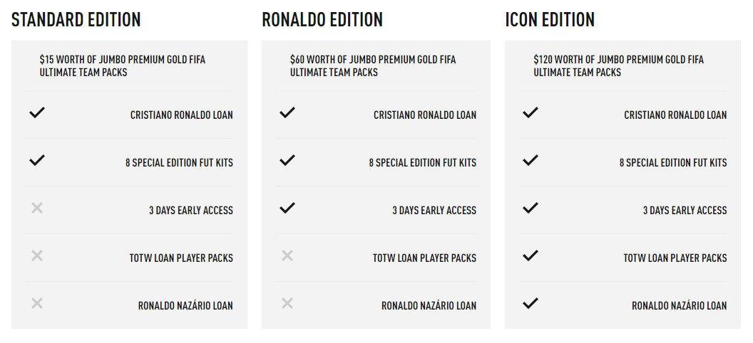 FIFA 18, Tanıtım Videosuyla Birlikte Ortaya Çıktı!