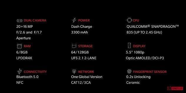 OnePlus 5 Tanıtıldı; İşte Tüm Özellikleri!