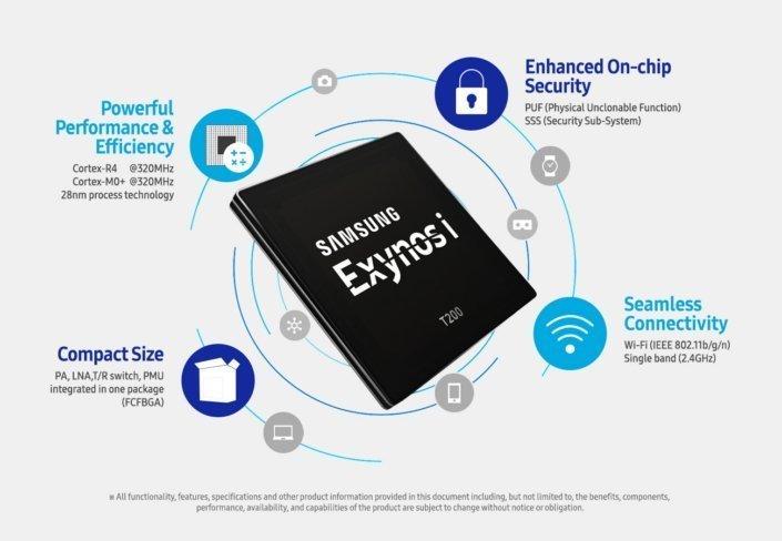 Samsung'dan Özel Bir Exynos daha: Exynos i T200