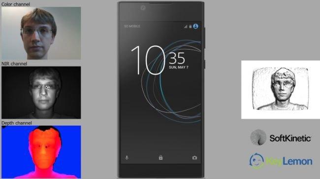 Sony'nin 3 Boyutlu Yüz Tanıma İşlevi Geliyor!