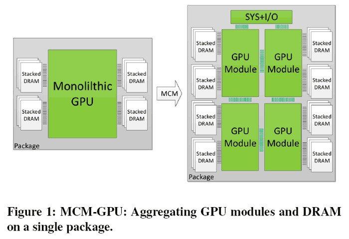 Nvidia, Moore Kanunu'nu Canlı Tutmanın Yolunu Arıyor!