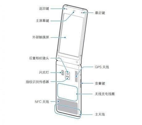 Samsung'tan Yeni Kapaklı Telefon Mu Geliyor?
