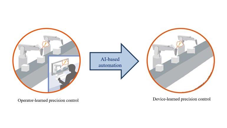 Yapay Zekada Çığır Açan Akıllı Öğrenme Algoritması