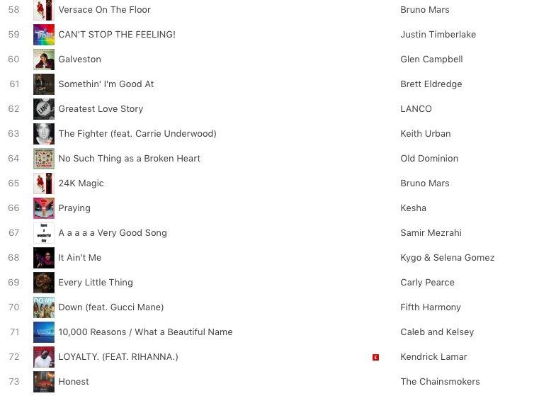 10 Dakikalık Sessiz Müzik, iTunes'u Fethetti!