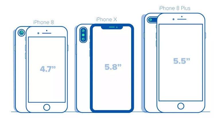 iPhone X Ne Kadar Büyük? Cevap Bu Çizimlerde!