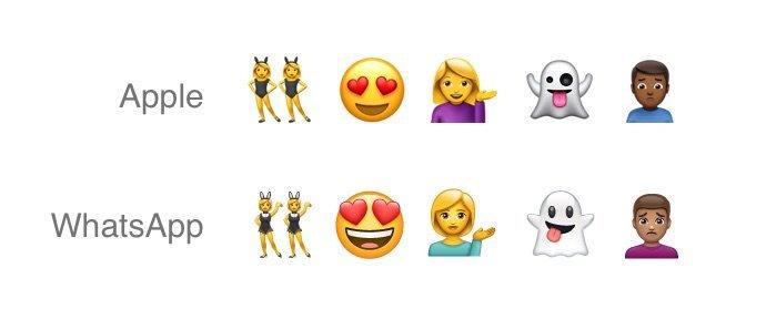 Yeni WhatsApp Emojileri WhatsApp Beta'da!