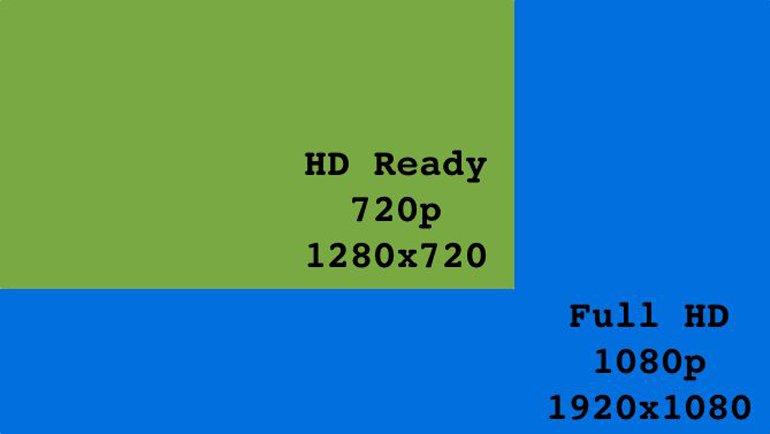 HD Ready ve Full HD Arasındaki Fark Nedir?