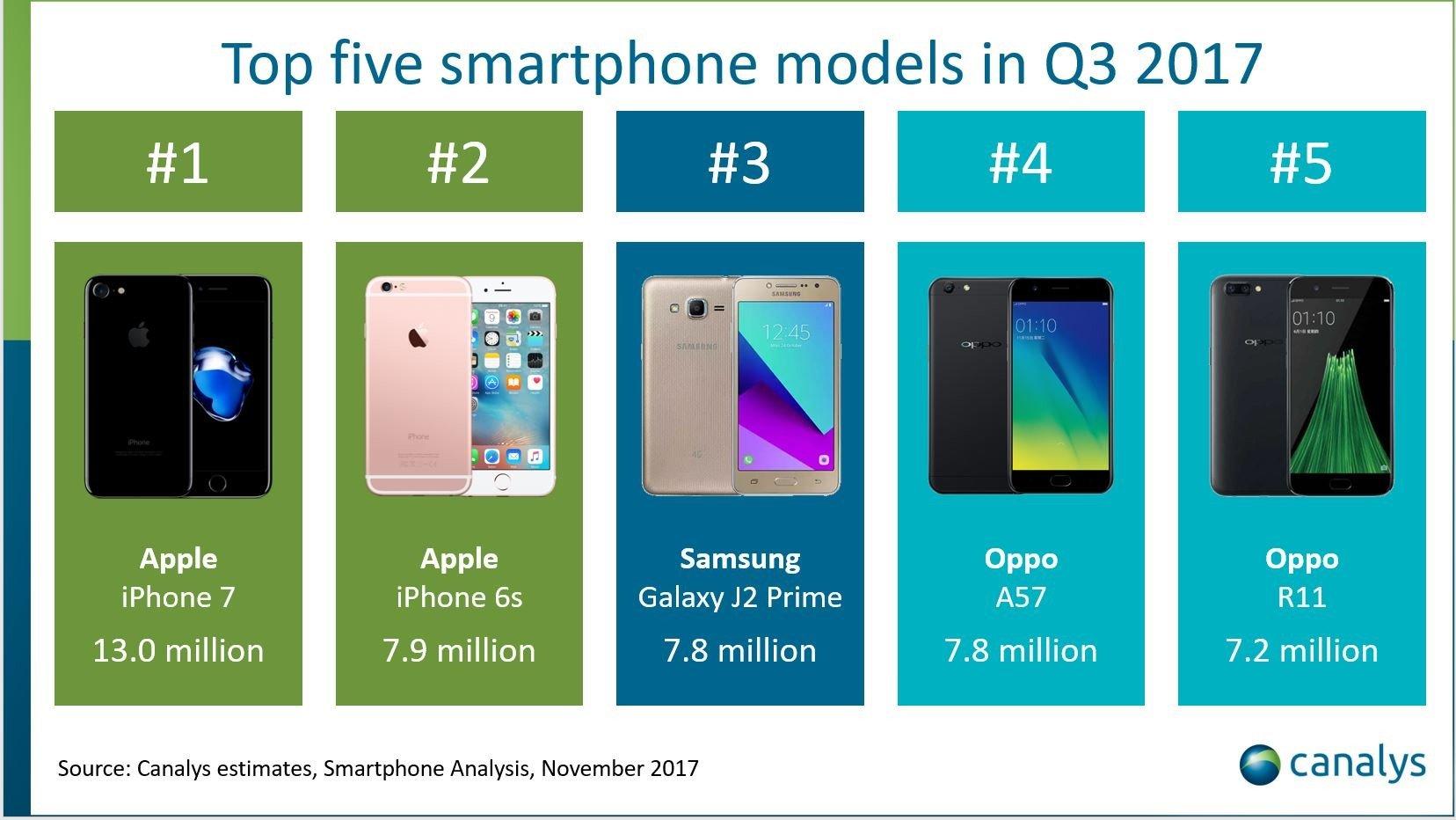 iPhone 8 mi, iPhone 8 Plus mı?