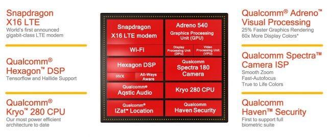 İşte 2017'nin Mobil İşlemcisi Qualcomm Snapdragon 835!