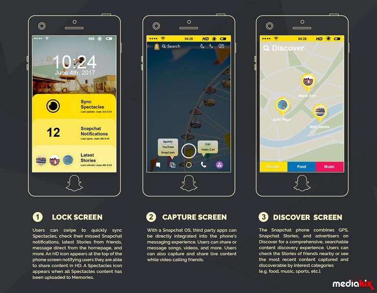 Snapchat Konsept Telefonu Böyle Görünüyor!