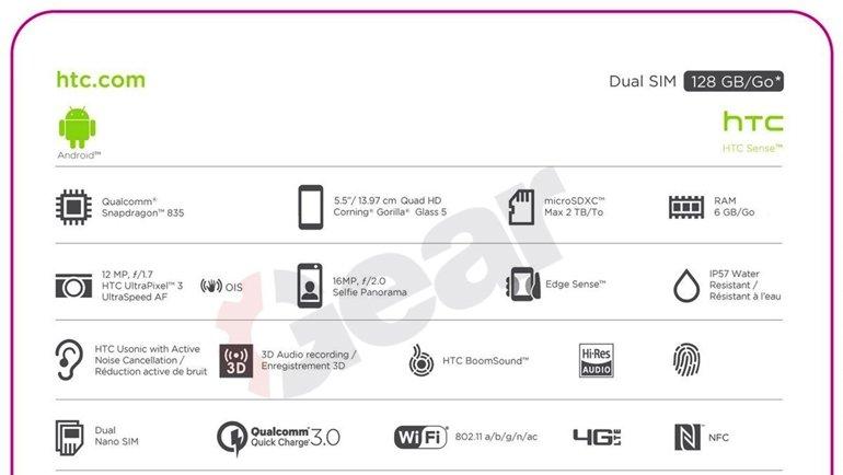 HTC U 11'in Tüm Özellikleri Ortaya Çıktı!
