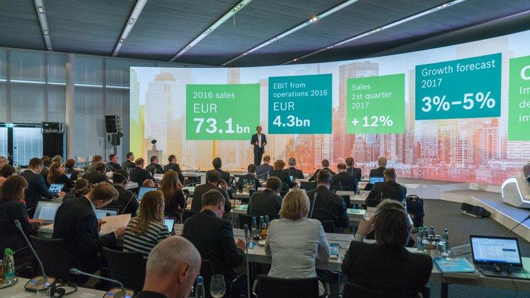 Ar-Ge'ye 7 milyar Euro yatırım