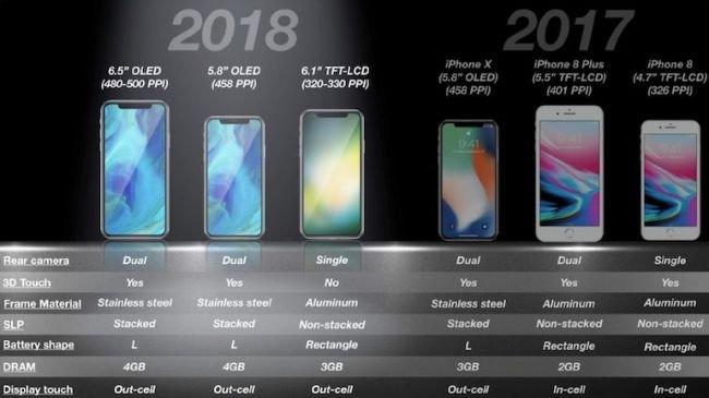 Apple'dan 2018'de Hesaplı Bir iPhone Geliyor