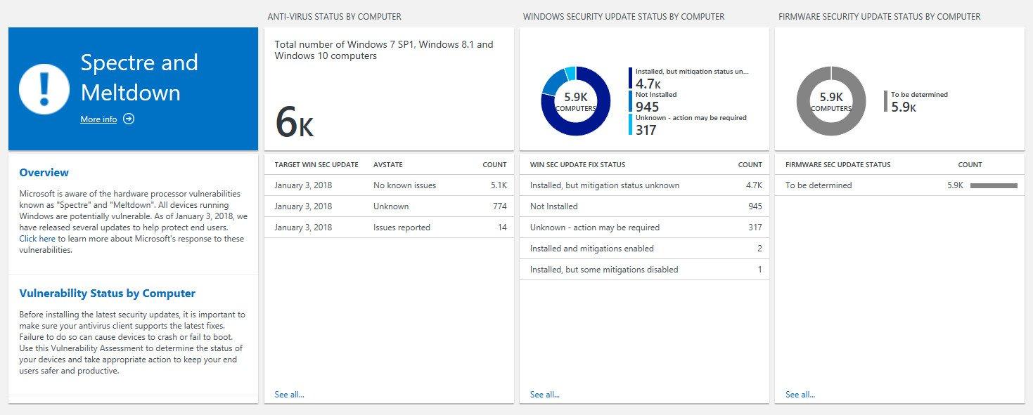 Windows Analytics, Güvende misiniz Söyleyecek!