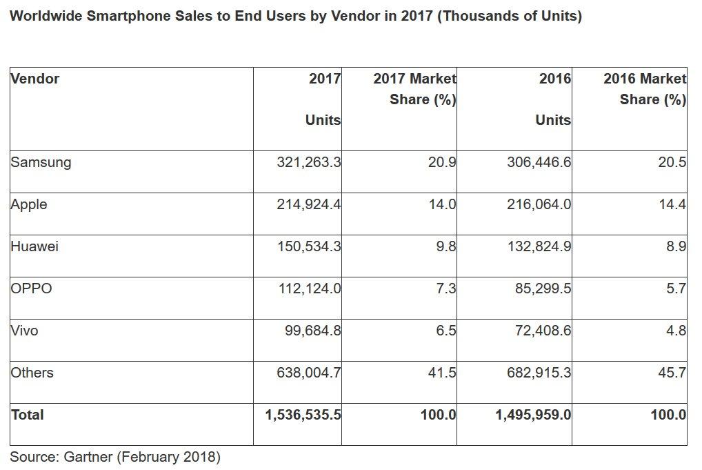 Xiaomi en büyük kazançları yaptı