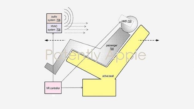 Apple'dan Kendini Süren Arabanda VR Patenti!