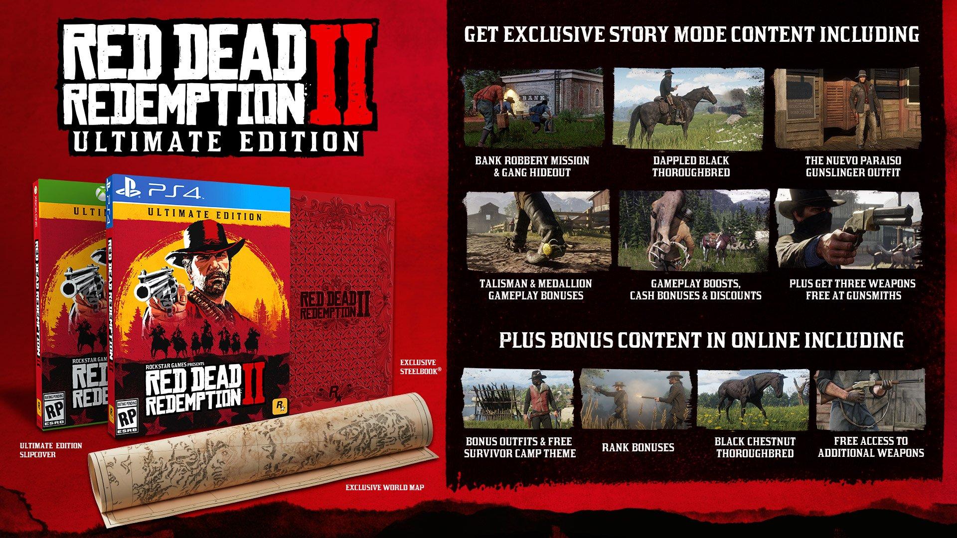 Red Dead Redemption 2 Sürümleri Açıklandı