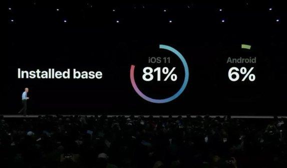"""Apple'dan Taş: """"Onlar Birer Zaman Vakumu"""""""