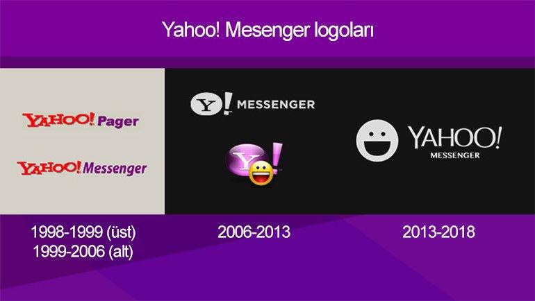 Yahoo! Messenger Kapanıyor