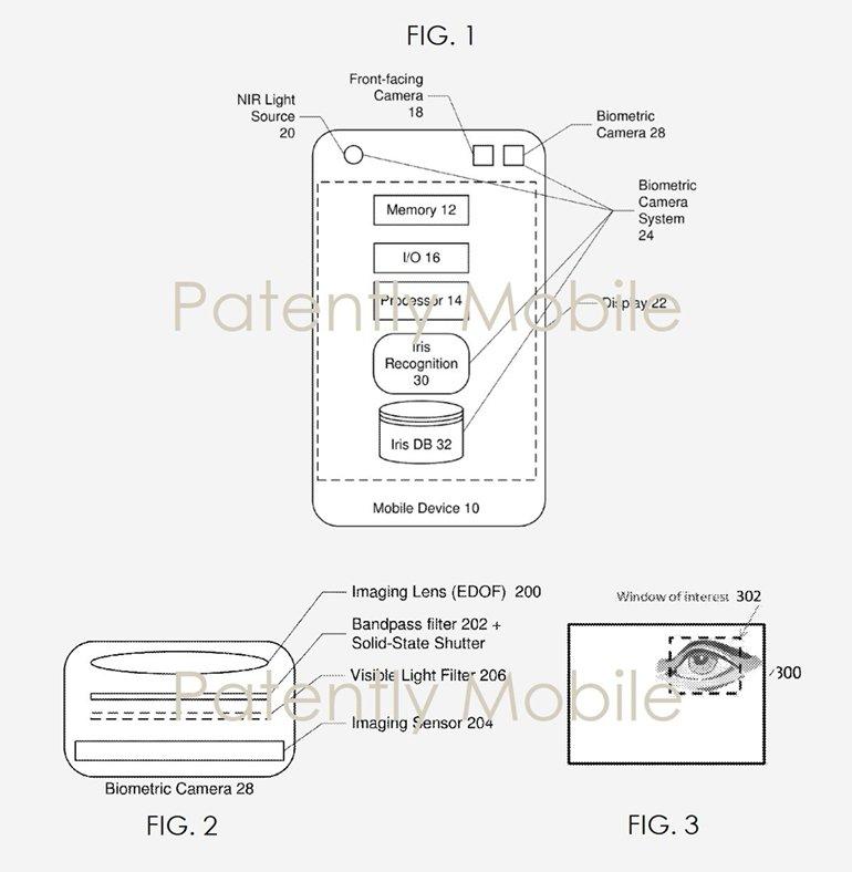 Samsung, Biyometrik Kamera Patenti Aldı