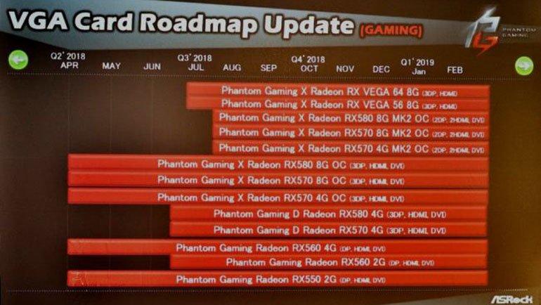AMD'nin Ekran Kart Takvimi Belli Oldu!