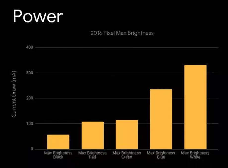 Google'dan enerji tasarrufu bombası!