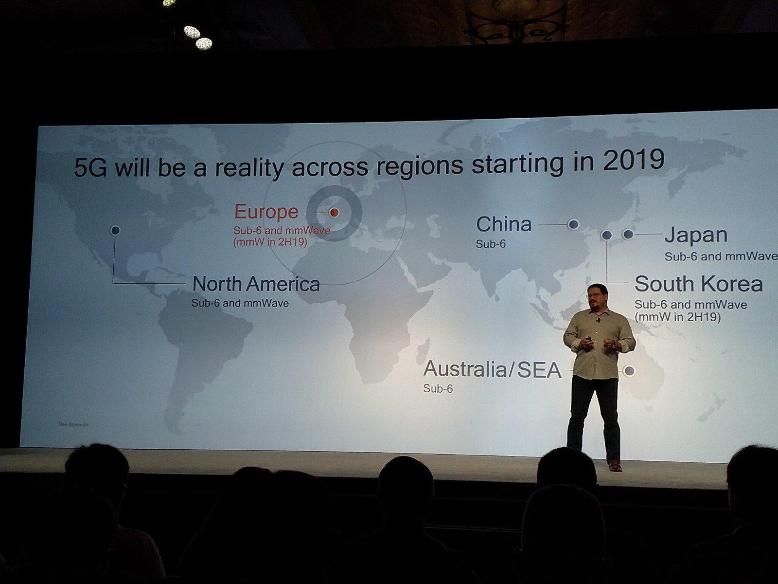 5G, 2019 sonuna kadar büyük şehirlerde kullanımda olacak!