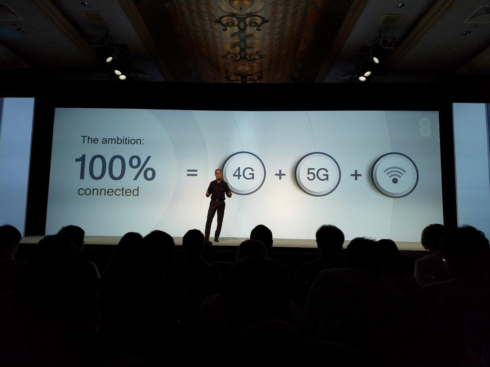 4G ve 5G'nin gücü birleşiyor, wifi hızı 10Gbps oluyor!