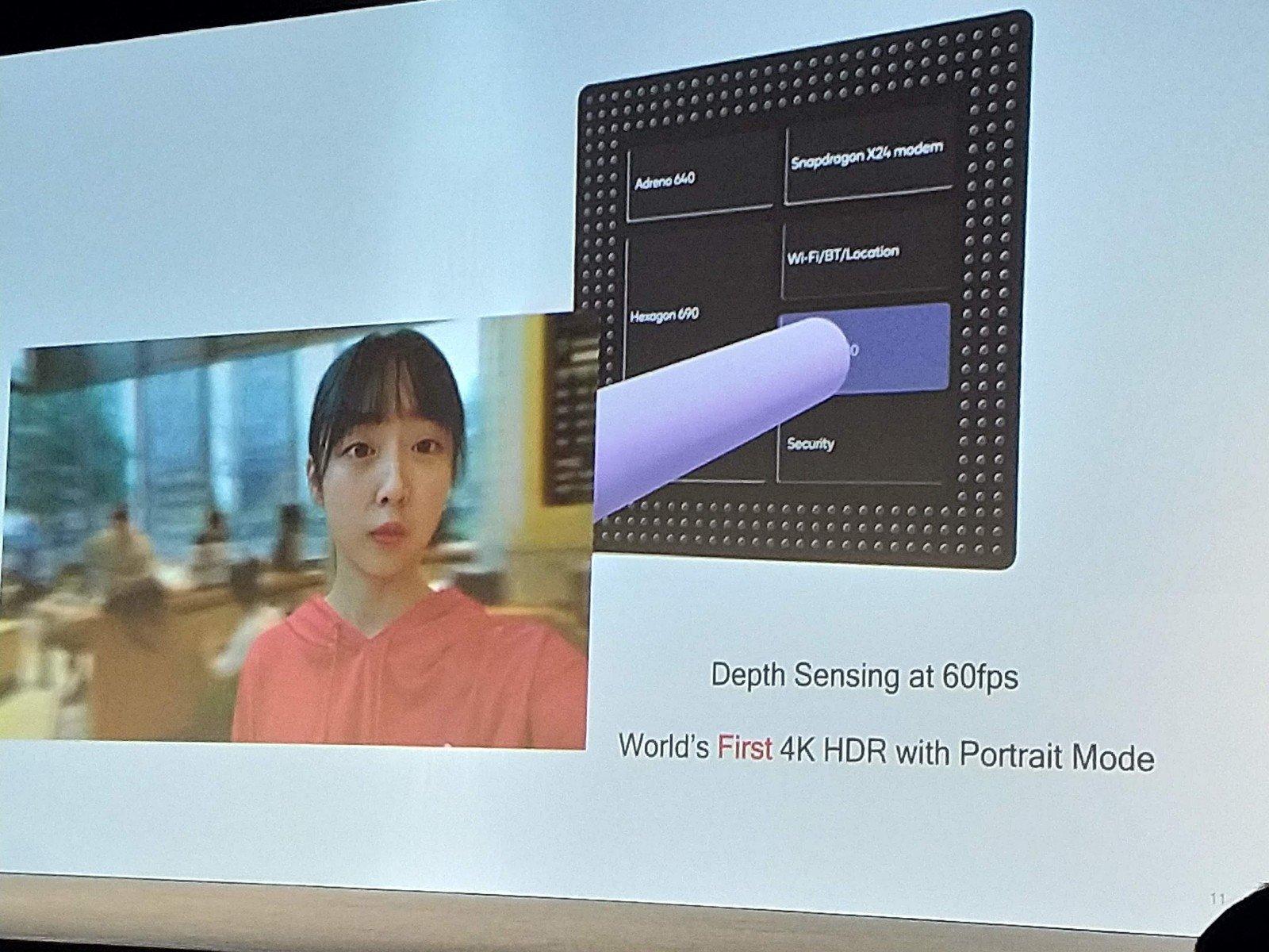 4K 60fps HDR videolarda Bokeh efekti kullanmaya ne dersiniz?