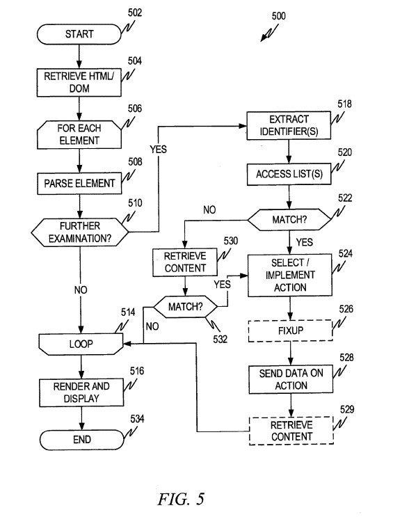 Microsoft, Tasarruf Yapan Eklenti Patenti Aldı