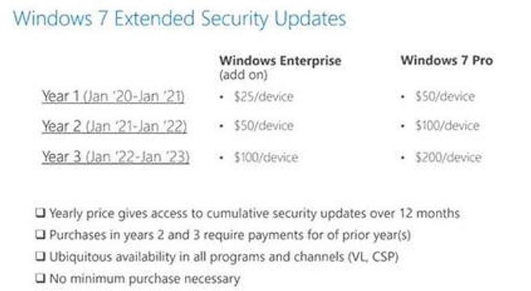 Windows 7 Güncelleme Ücretleri Belli Oldu
