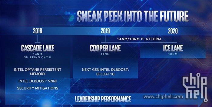Intel'in Yeni Üst-Seviye İşlemcileri 14nm Olacak