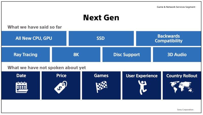 Sony'den PlayStation 5 İpuçları