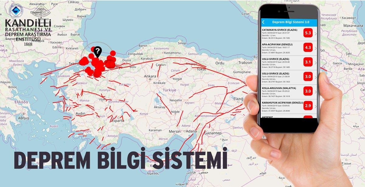 Deprem bilgi Sistemi Uygulaması