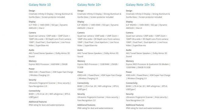 Galaxy Note 10 Tamamen Sızdı!