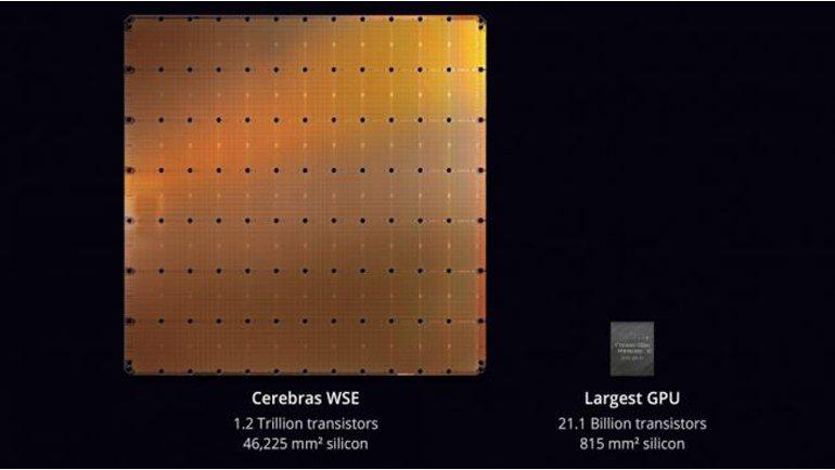 Dünyanın En Büyük Bilgisayar İşlemcisi Tanıtıldı!
