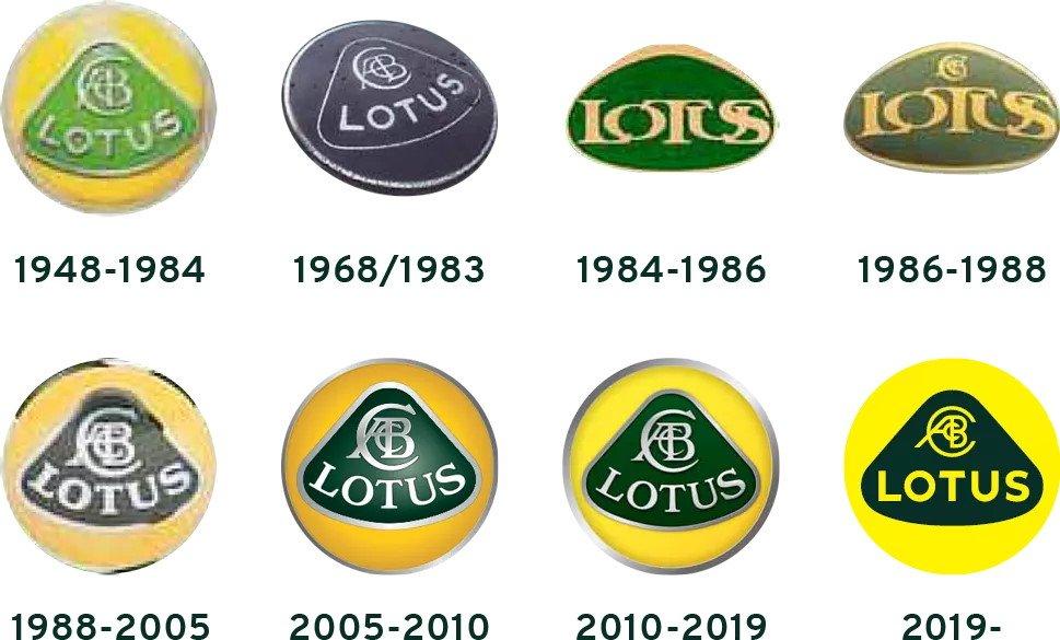 Volkswagen'in Artık Yeni Bir Logosu Var!