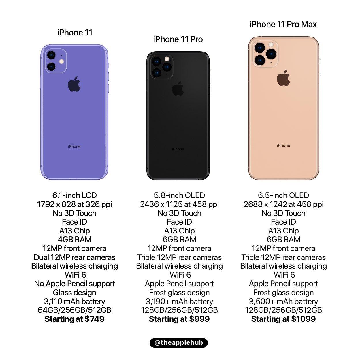 iPhone 11'den Çok Detaylı Bir Sızıntı Daha!