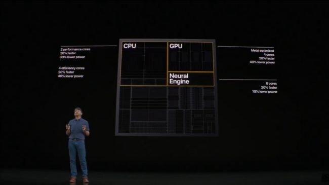 iPhone 11 vs iPhone 11 Pro vs iPhone 11 Pro Max: Teknik Karşılaştırma
