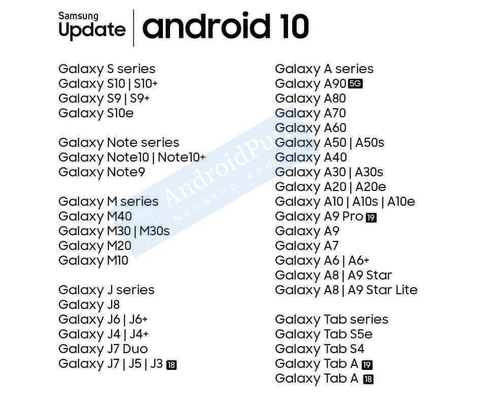 Samsung'un Android 10 Listesi Bu Olabilir