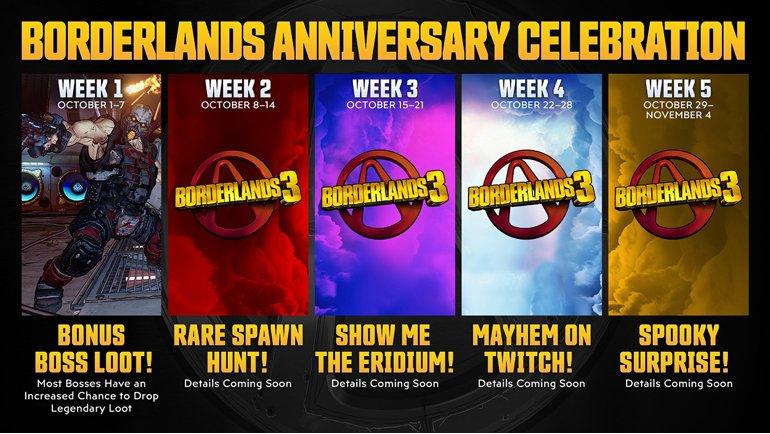 Borderlands Anniversary Celebration Başladı