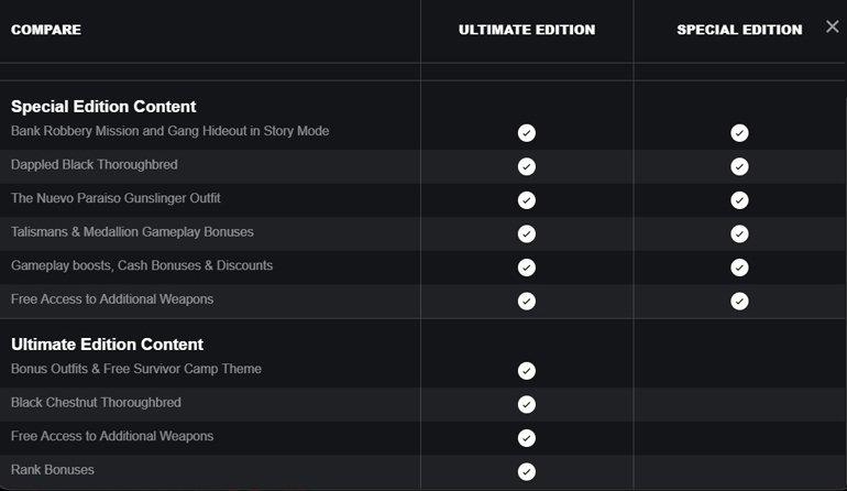 Red Dead Redemption 2 Sistem Gereksinimleri Belli Oldu!