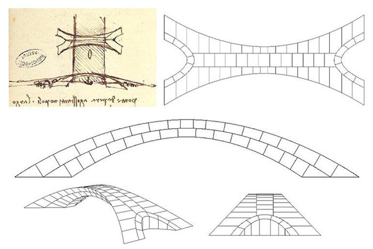 Leonardo da Vinci'nin Galata Köprüsü Test Edildi!